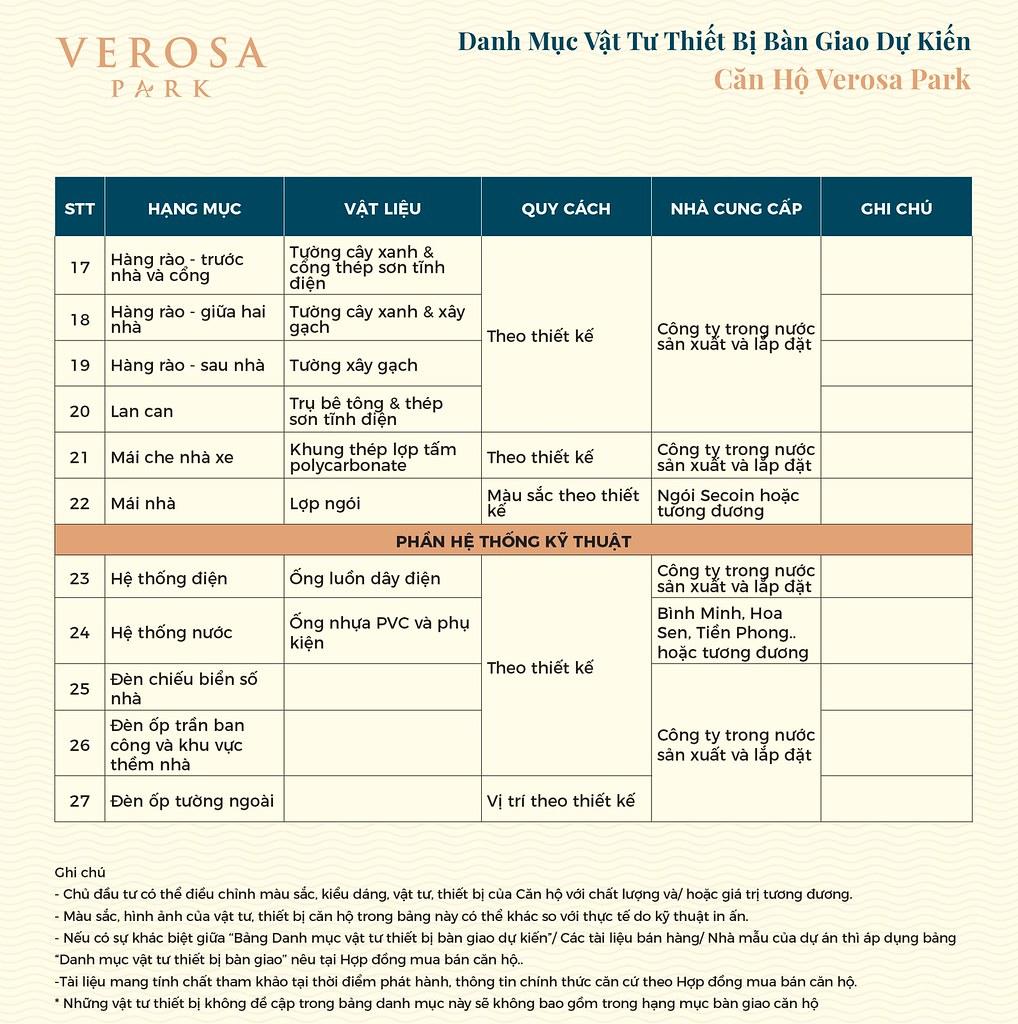 Danh mục vật tự thiết bị bàn giao dự kiến Verosa Park