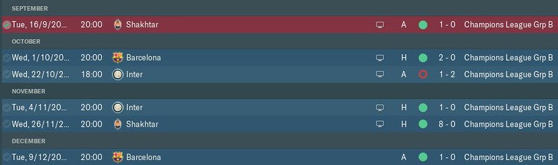 2037 ucl group results