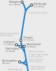 Timings from London Central via HS2. London Luton to Amsterdam, flights 45 minutes-1hr.