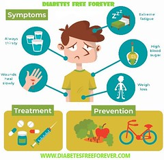 diabetes free forever-freedom from diabetes