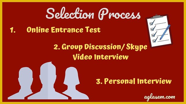XIC CET 2020 Selection Process