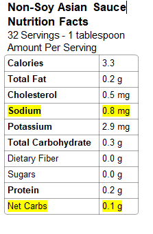 Nutrition information for Non-Soy Asian Sauce