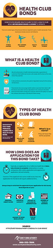 What are Health Club Bonds?