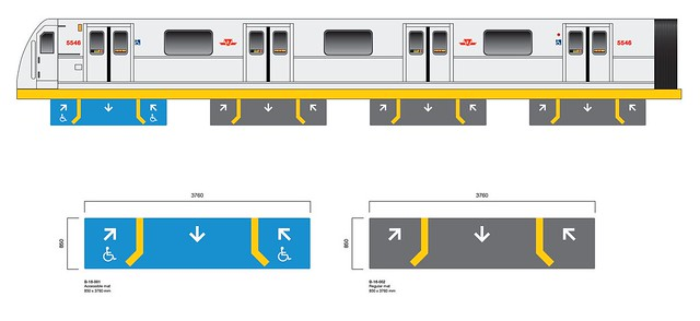 TTC platform decals