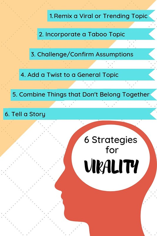6 Strategies for Virality