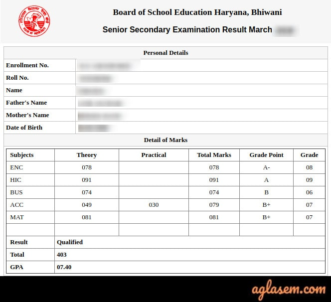 Haryana Board 12th Result