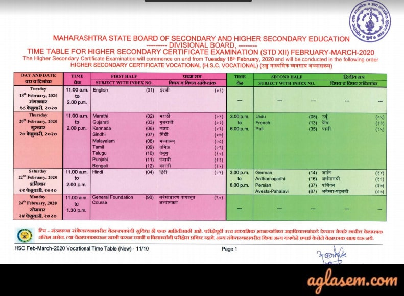Maharashtra 12th Time Table 2020