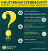 5-Must-Know-CyberSecurity-Interview-Questions-and-Answers