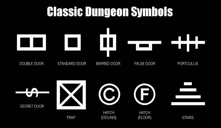 Classic Dungeon Symbols