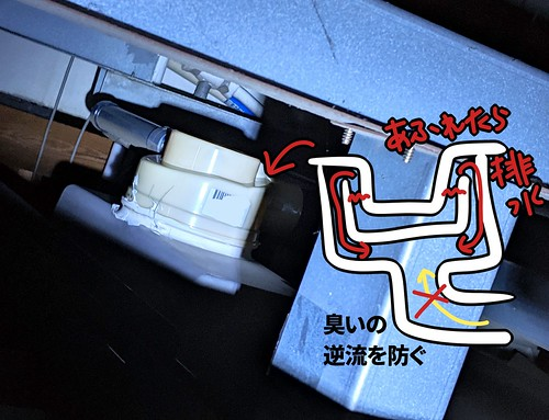 お風呂場のトラップの床下