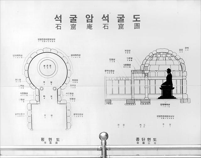 Plan du site bouddhique de Seokguram (Corée du sud)
