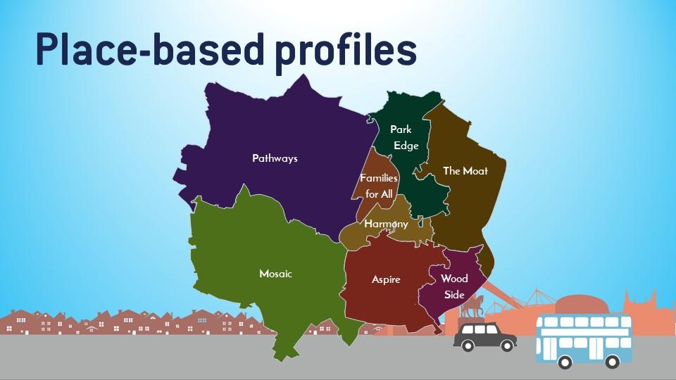 Place-Based JSNA Profiles
