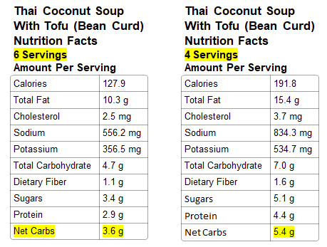Nutrition Info for Thai Coconut Soup