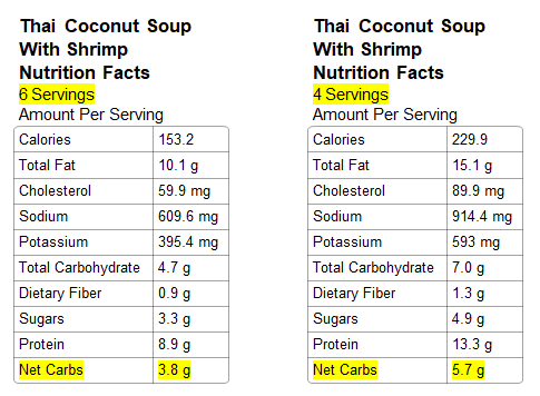 Nutrition Info: Thai Coconut Soup with Shrimp