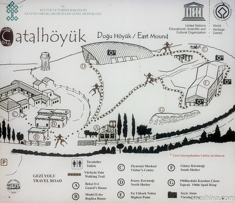 Схема музейно-археологического комплекса Чатал-Хююк