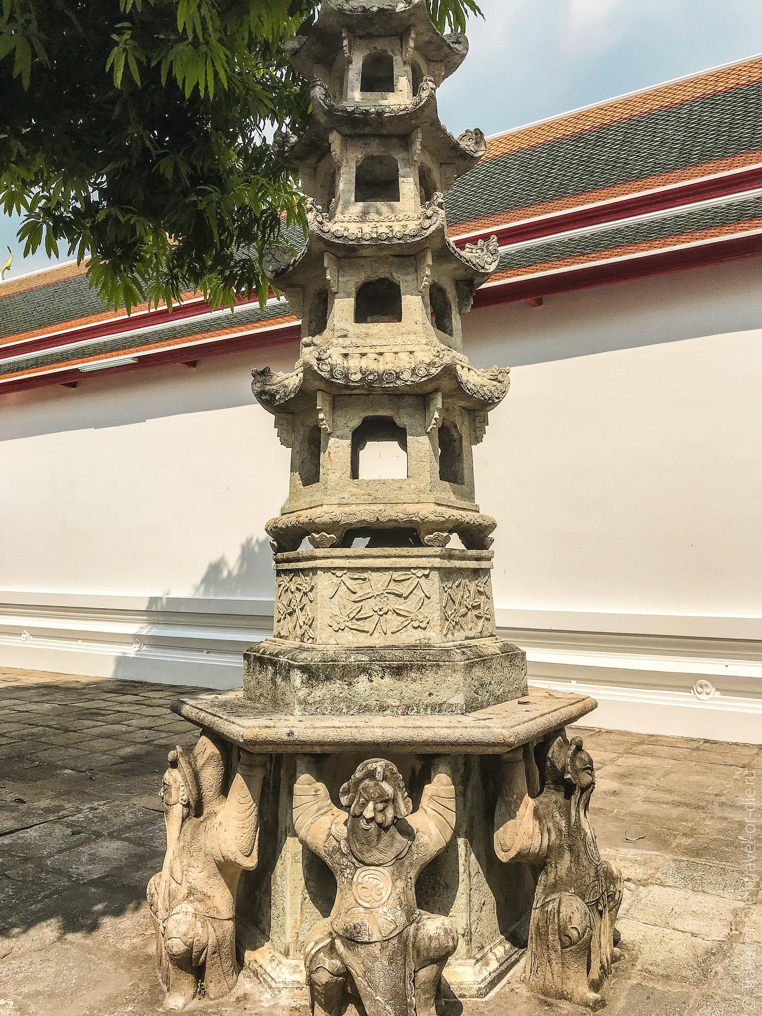 Wat-Pho-Bangkok-Храм-Лежащего-Будды-9140