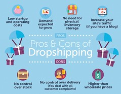 pros-and-cons-of-dropshipping-1024x791