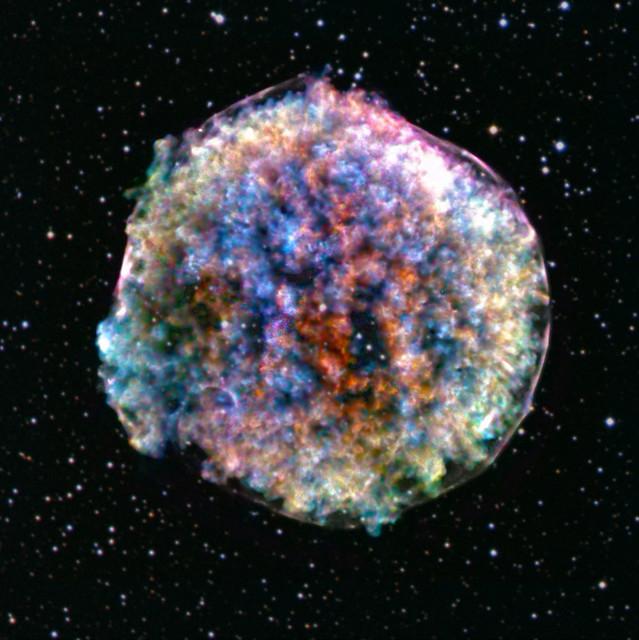 The Tycho Supernova: Death of a Star