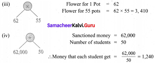 Samacheer Kalvi 6th Maths Solutions Term 2 Chapter 5 Information Processing Additional Questions Q1.1