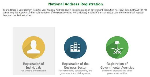 4332 Procedure to Register with the National Address System 02-min