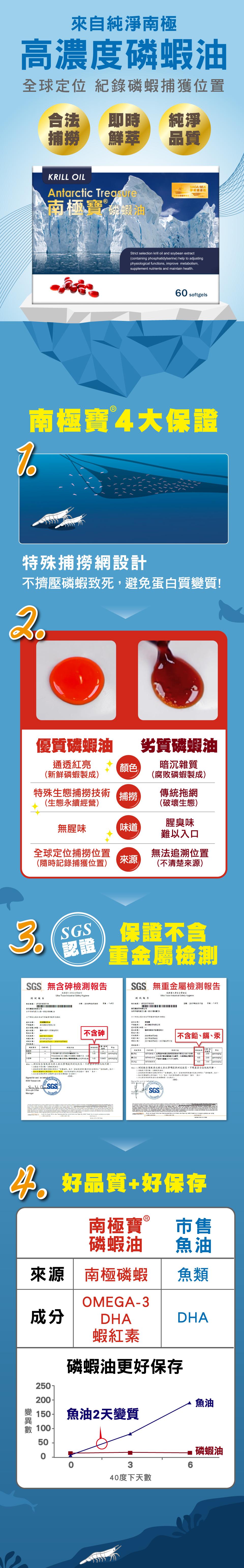 南極寶磷蝦油說明02