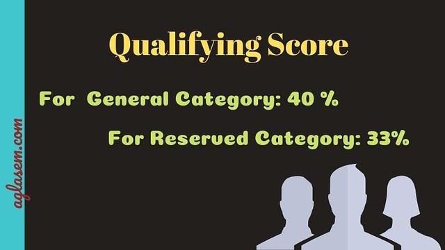 Cut off marks for Rajiv Gandhi Navodaya Vidyalaya (RGNV) Entrance Exam 2020