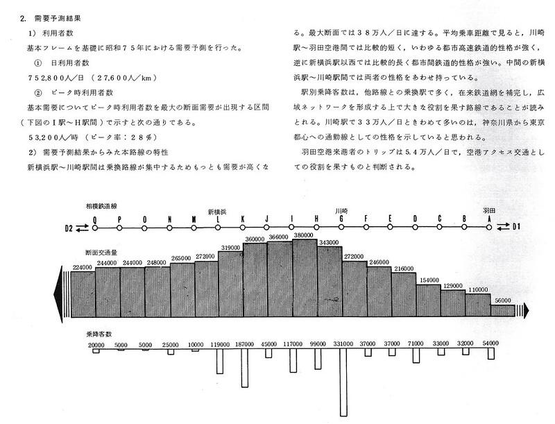 相鉄線は新横浜駅から川崎駅を経過し羽田空港から京葉線に乗り入れるはずだった (5)