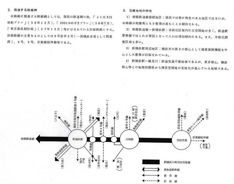 相鉄線は新横浜駅から川崎駅を経過し羽田空港から京葉線に乗り入れるはずだった (4)