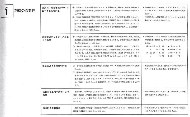 相鉄線は新横浜駅から川崎駅を経過し羽田空港から京葉線に乗り入れるはずだった (3)