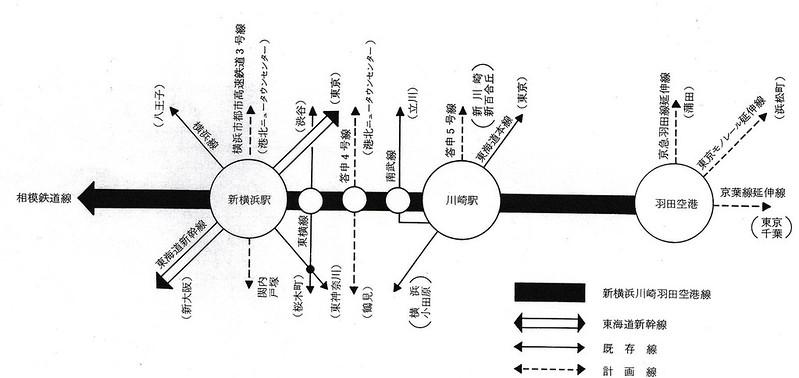 相鉄線は新横浜駅から川崎駅を経過し羽田空港から京葉線に乗り入れるはずだった (6)