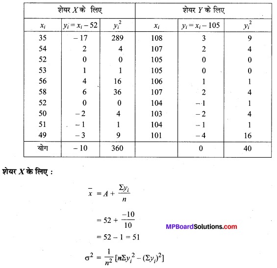 MP Board Class 11th Maths Solutions Chapter 15 सांख्यिकी Ex 15.3 6