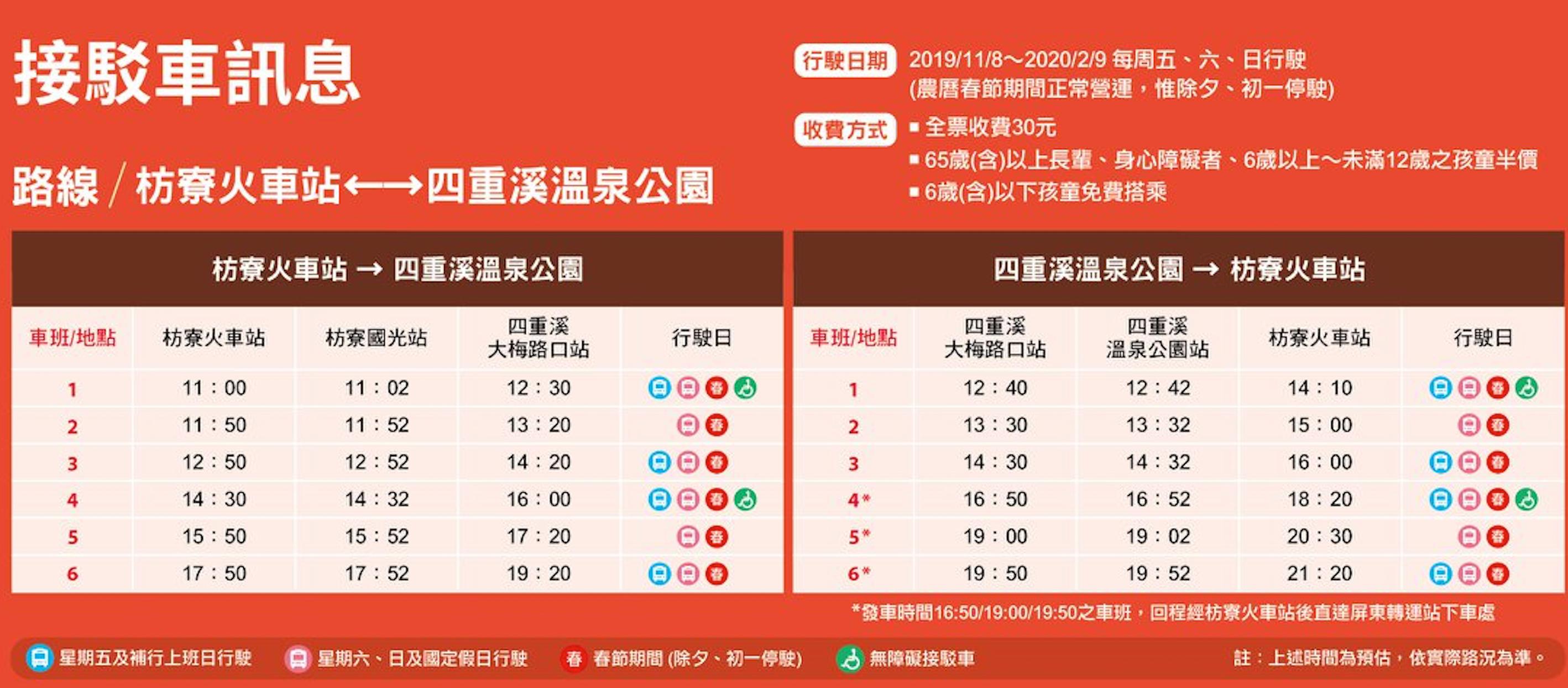 2019四重溪溫泉季交通資訊
