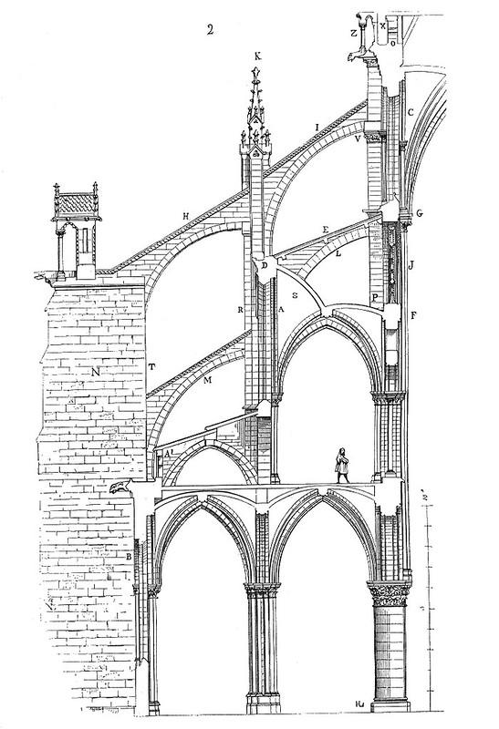 023 Конструкция поддержки стен Нотр-Дам де Пари. Рис. Виоле ле Дюка