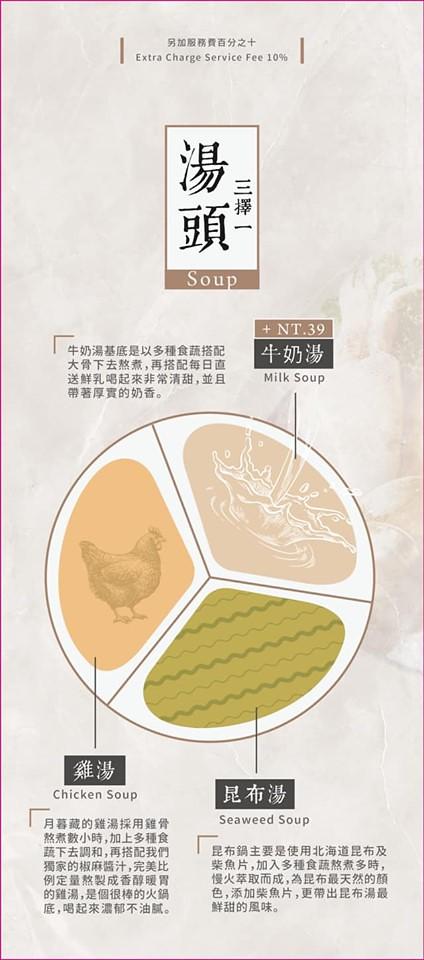 月暮藏涮涮鍋 台中火鍋 menu菜單價位06