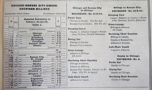 Burlington Route condensed Kansas City - Omaha - Billings passenger train schedule and equipment 1034