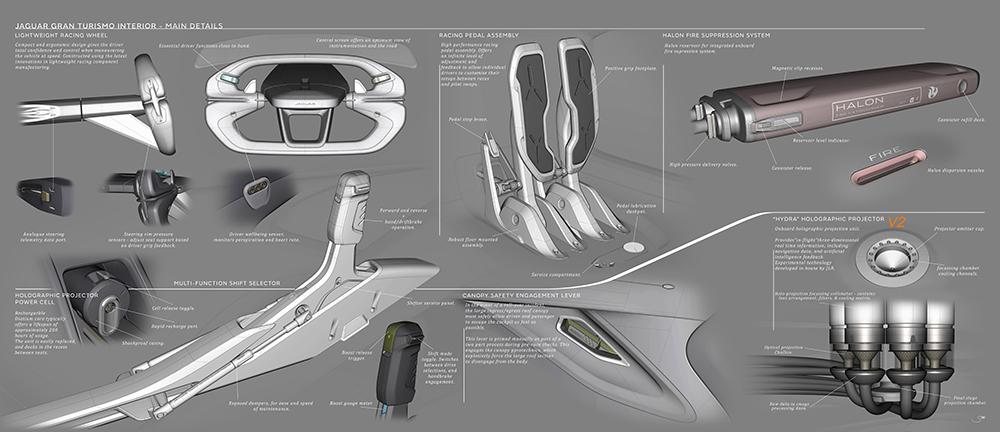 Jaguar_Vision_GT_Coupé_Sketch_Details_25.10.19_001