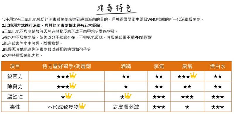 FireShot Capture 233 - 洗衣機清潔 專業到府服務 - www.089945.com.tw