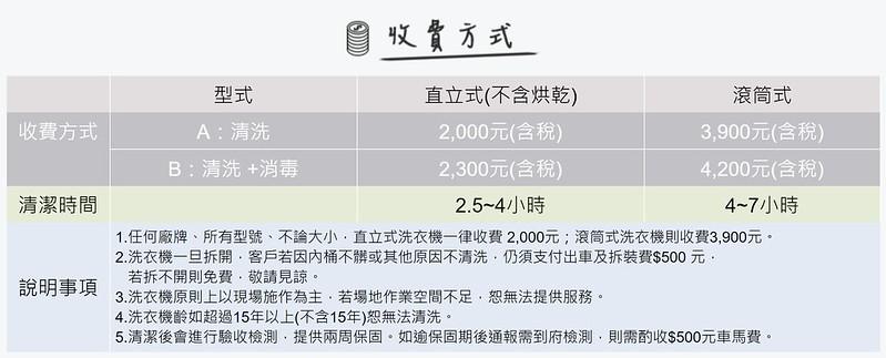 FireShot Capture 232 - 洗衣機清潔 專業到府服務 - www.089945.com.tw