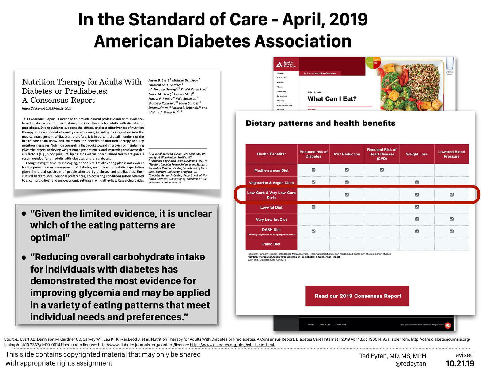 "Slide Update: ADA's website now includes Low-Carbohydrate Diets in Standards of Care, and looking back on the times the medical profession called people/ideas a ""fad"""