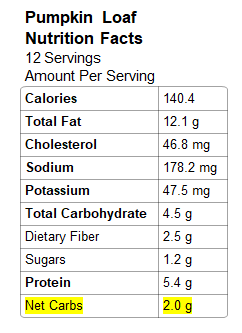 Image: Nutrition Info for Pumpkin Loaf