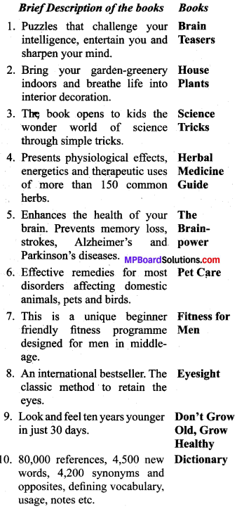 MP Board Class 10th General English The Spring Blossom Solutions Chapter 14 The Pot of Gold 2