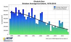 Chukchi Oct Ice