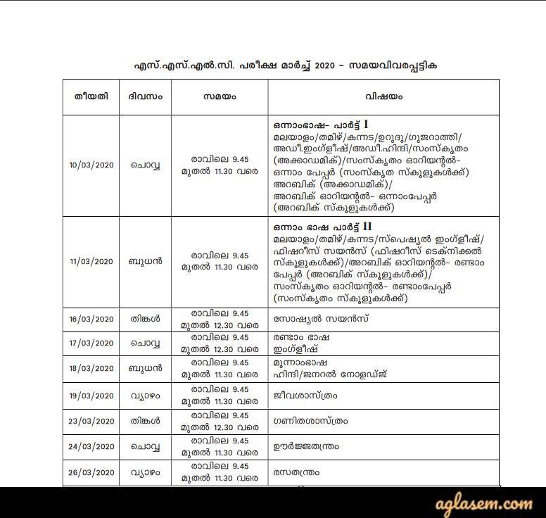 Kerala SSLC Time Table 2020