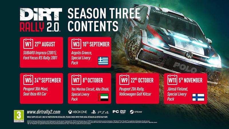 Dirt Rally 2 Season Three Schedule