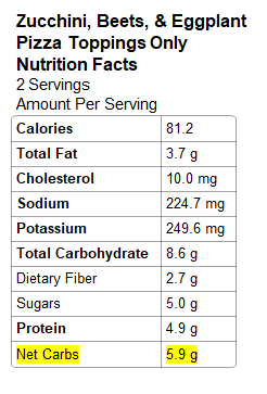 Photo: Nutrition Count for Pizza Toppings