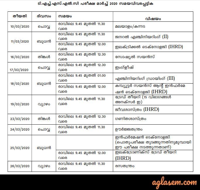 Kerala THSLC Time Table 2020