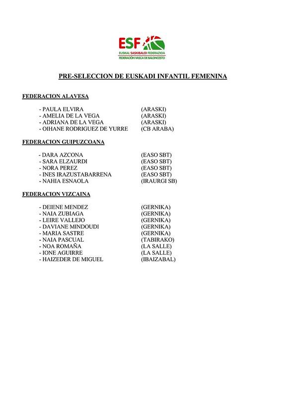CONVOCATORIA INFANTIL FEMENINA 10-11-19_Page_2