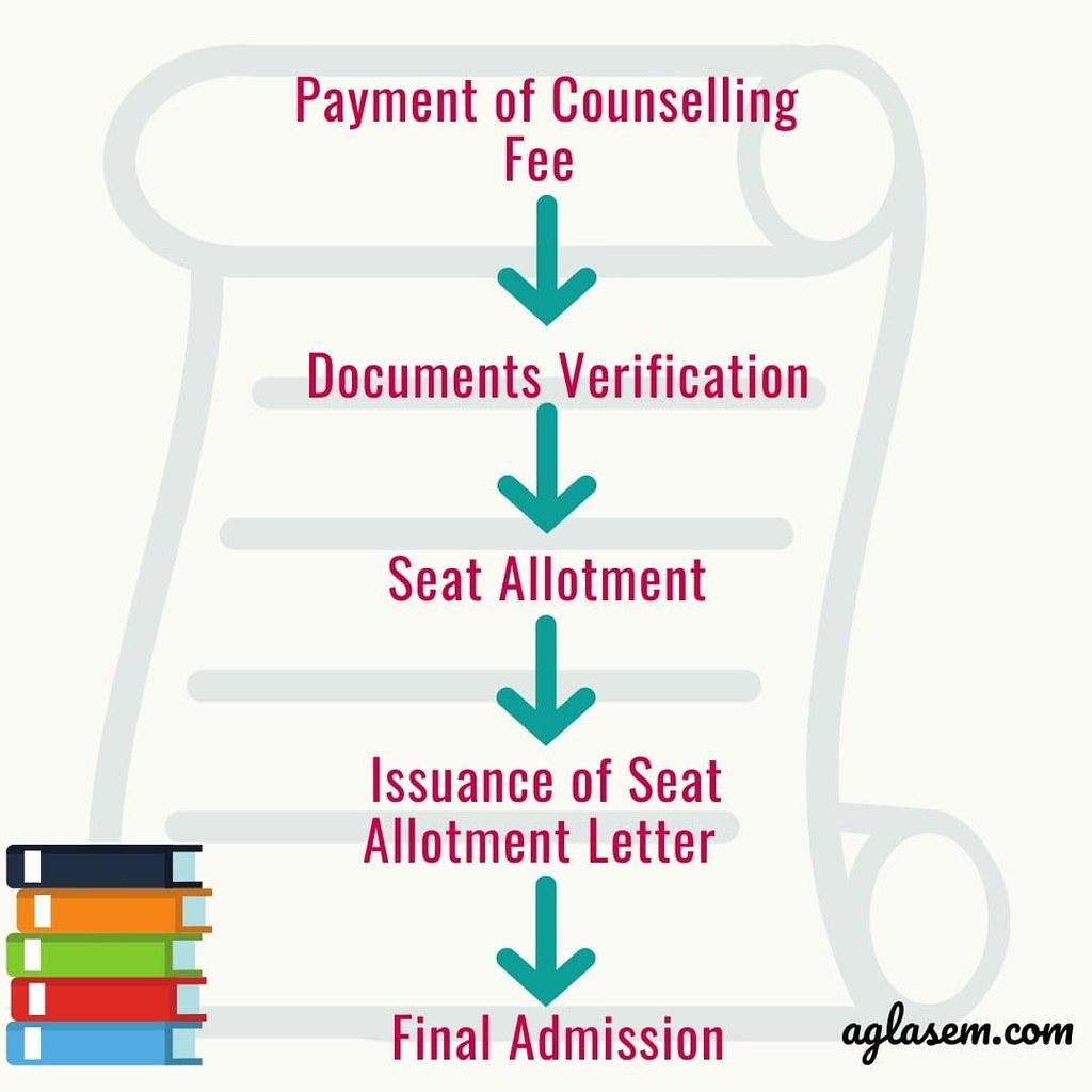 Assam CEE 2020 Counselling  process