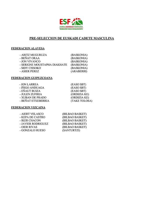 CONVOCATORIA CADETE MASCULINA 10-11-19_Page_2