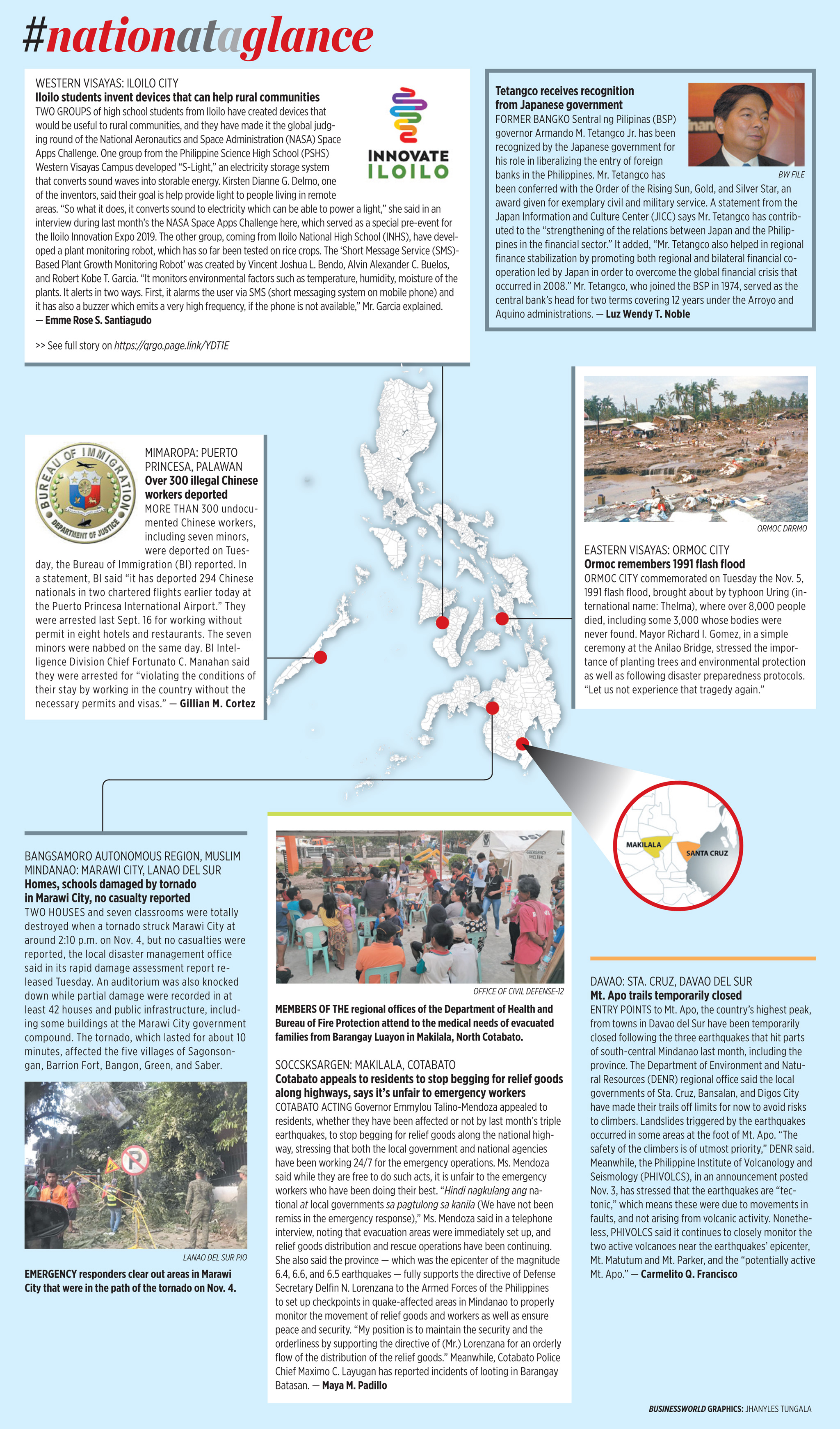 Nation at a Glance — (11/06/19)